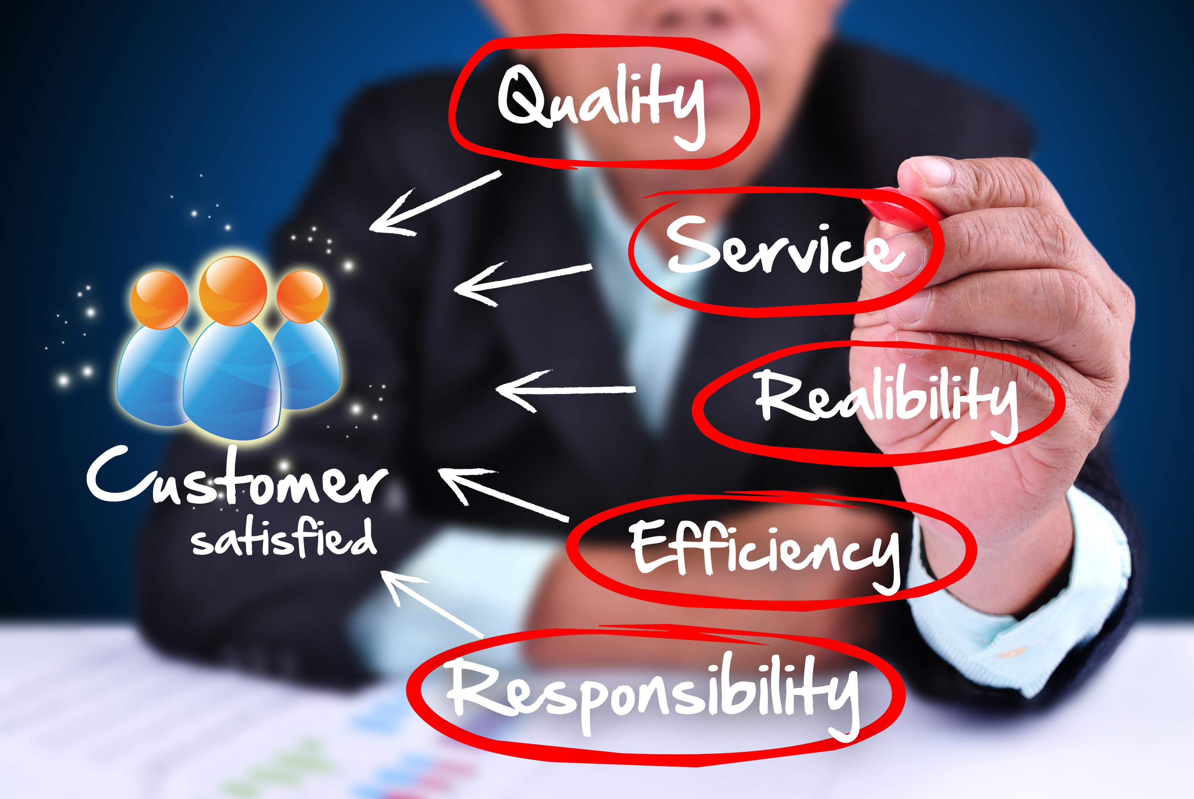 improve customer service skills